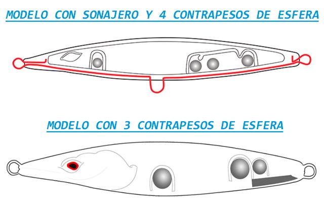 diferencias entre copias de asturie
